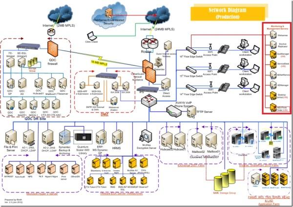 diagram dc1.jpg