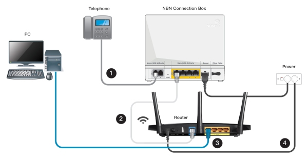 NBN_FTTP_Diagram